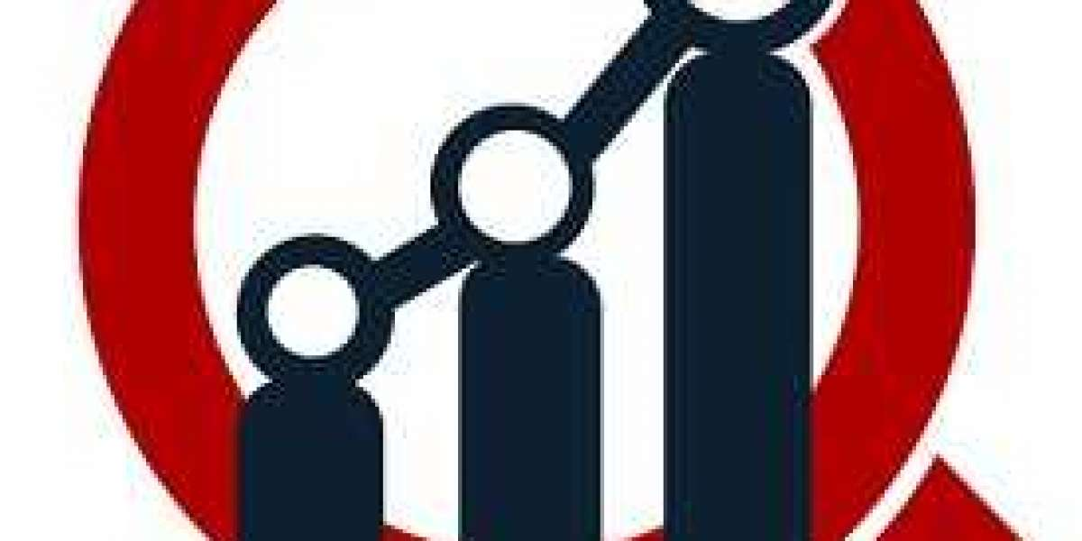 Power Tools Market 2021 Supply-Demand, Production Cost and Share Analysis - 2027